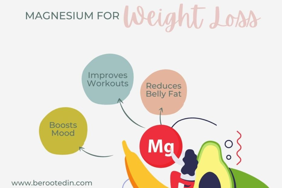 Can Magnesium Help You Lose Weight, magnesium in weight loss does magnesium help lose weight does magnesium help weight loss can magnesium help with weight loss is magnesium good for weight loss magnesium good for weight loss will magnesium help you lose weight
