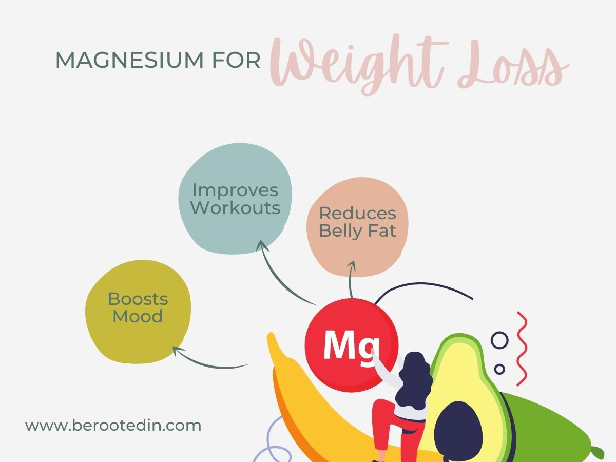 Can Magnesium help You Lose Weight